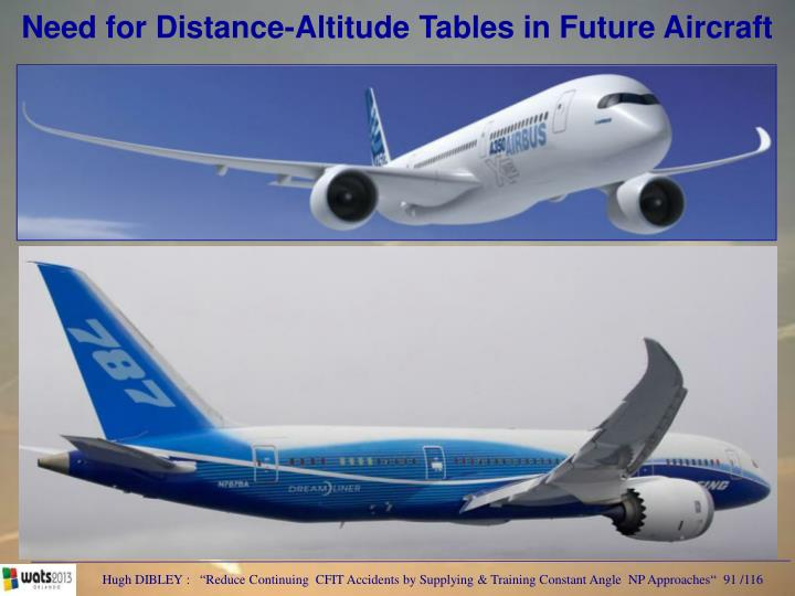 Need for Distance-Altitude Tables in Future Aircraft