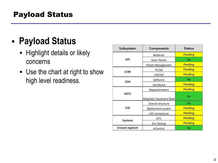 Payload Status