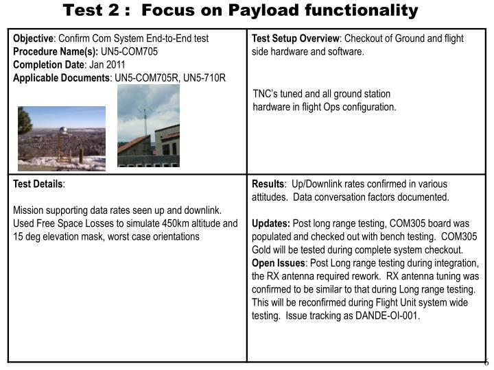 Test 2 :  Focus on Payload functionality