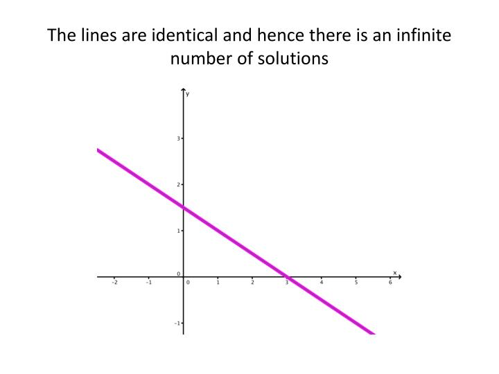 The lines are identical and hence there is an infinite number of solutions