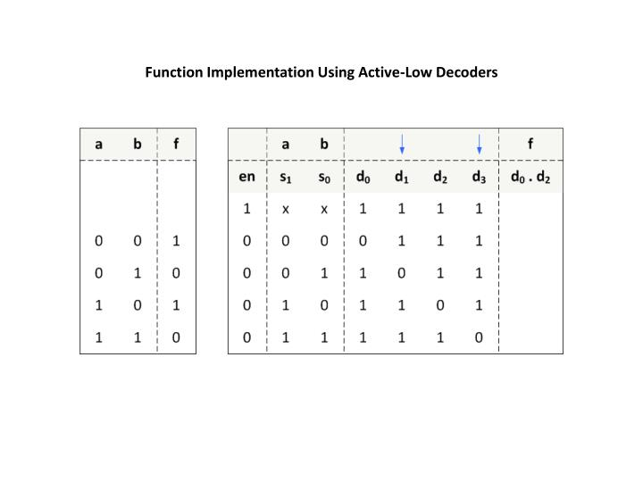 Function Implementation Using Active-Low Decoders