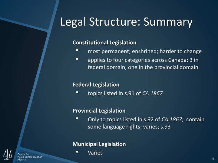 Legal Structure: Summary