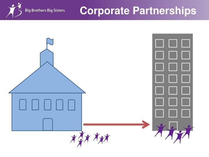 Corporate Partnerships