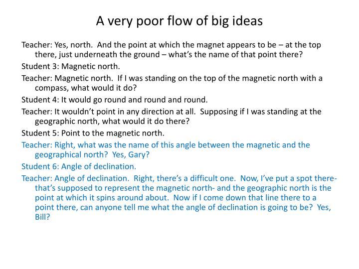 A very poor flow of big ideas