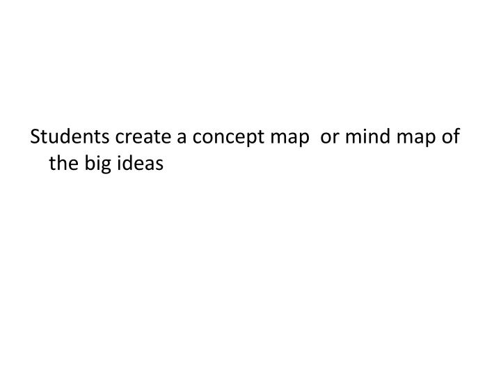 Students create a concept map  or mind map of the big ideas