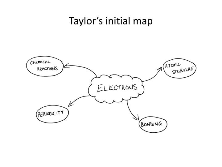 Taylor's initial map