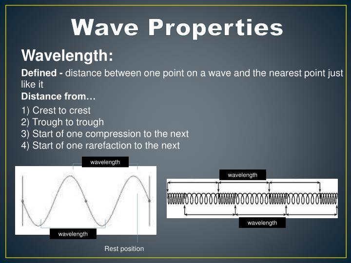 Wave properties1