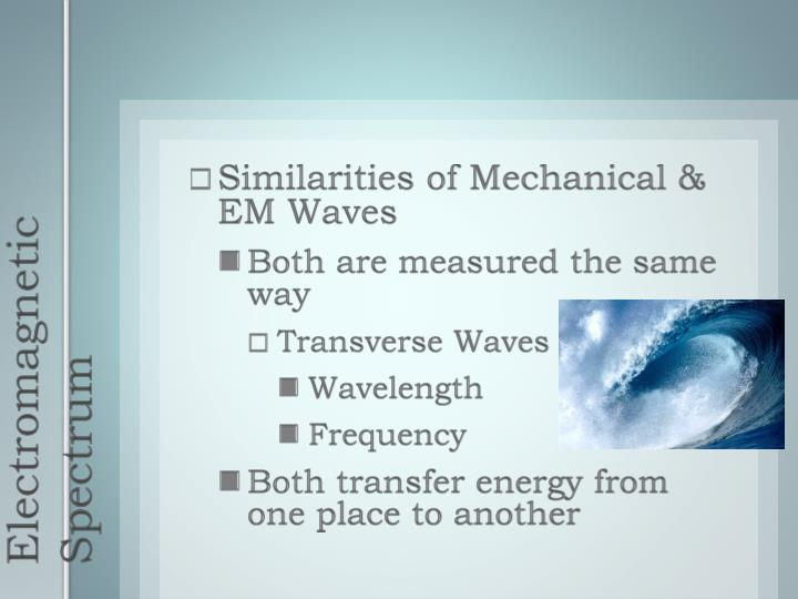 Similarities of Mechanical & EM Waves
