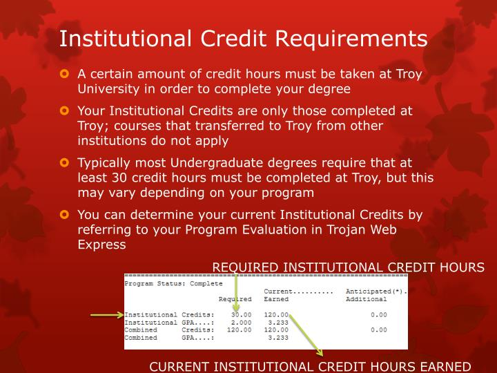 Institutional Credit Requirements