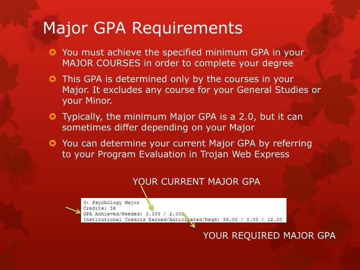 Major GPA Requirements