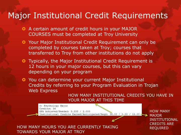 Major Institutional Credit Requirements