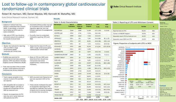 Lost to follow-up in contemporary global cardiovascular randomized clinical trials