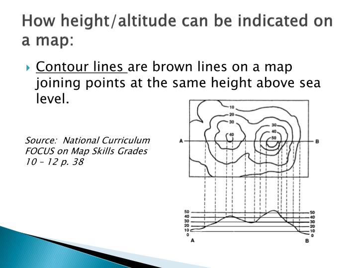 How height/altitude can be indicated on a map: