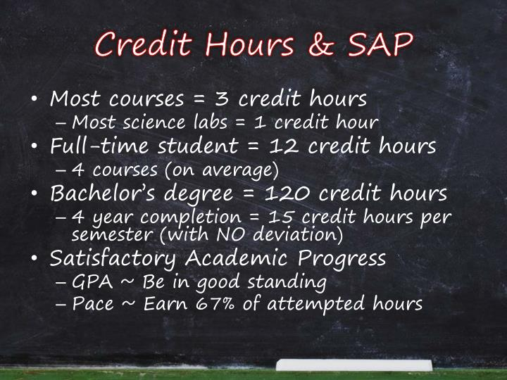 Credit Hours & SAP
