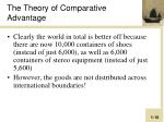 the theory of comparative advantage3