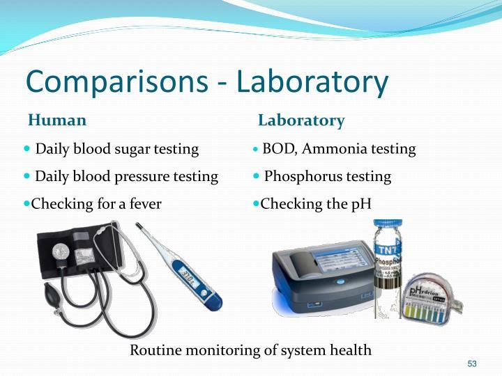 Comparisons - Laboratory