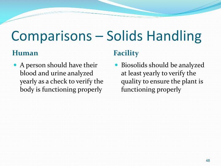 Comparisons – Solids Handling
