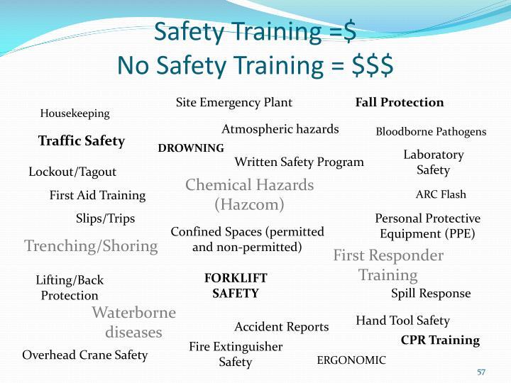 Safety Training =$