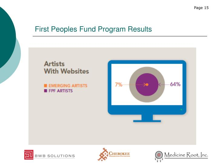 First Peoples Fund Program
