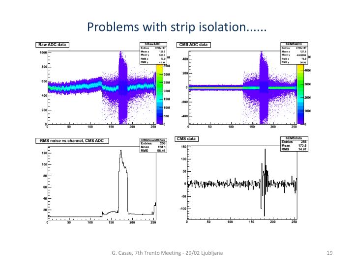 Problems with strip isolation......