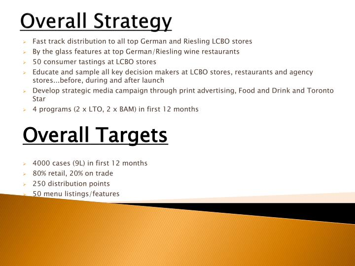 Overall Strategy