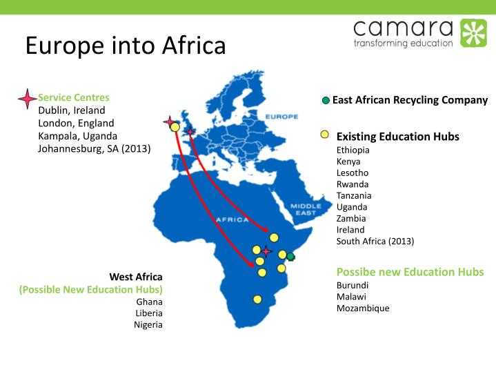 Europe into Africa