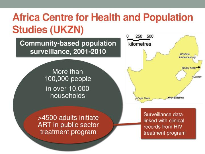Africa centre for health and population studies ukzn