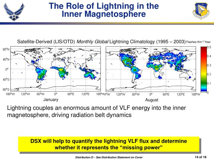 The Role of Lightning in the Inner