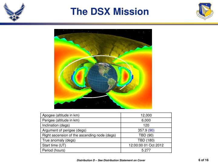 The DSX Mission