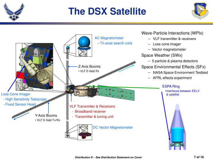 The DSX Satellite