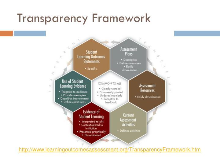 Transparency Framework