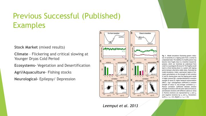 Previous Successful (Published) Examples