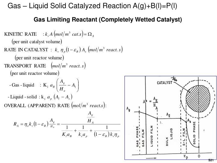 Gas – Liquid Solid Catalyzed Reaction A(g)+B(l)=P(l)
