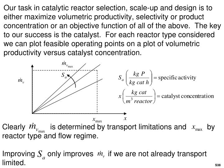 Our task in catalytic reactor selection, scale-up and design is to either maximize volumetric productivity, selectivity or product concentration or an objective function of all of the above.  The key to our success is the catalyst.  For each reactor type considered we can plot feasible operating points on a plot of volumetric productivity versus catalyst concentration.
