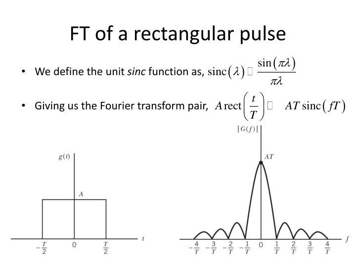 FT of a rectangular pulse