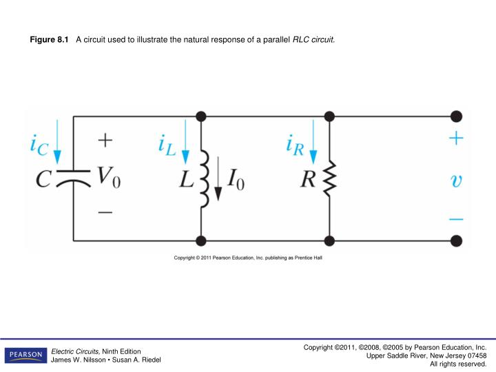 figure 8 1 a circuit used to illustrate the natural response of a parallel rlc circuit n.