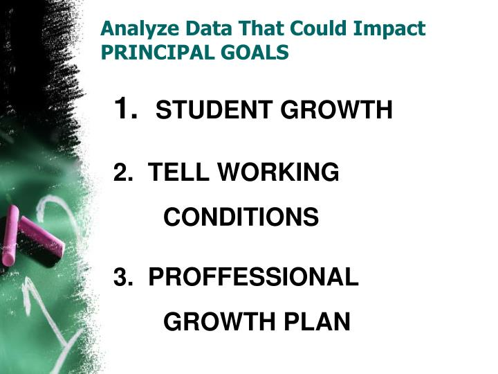 Analyze Data That Could Impact PRINCIPAL GOALS