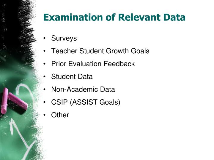 Examination of Relevant Data