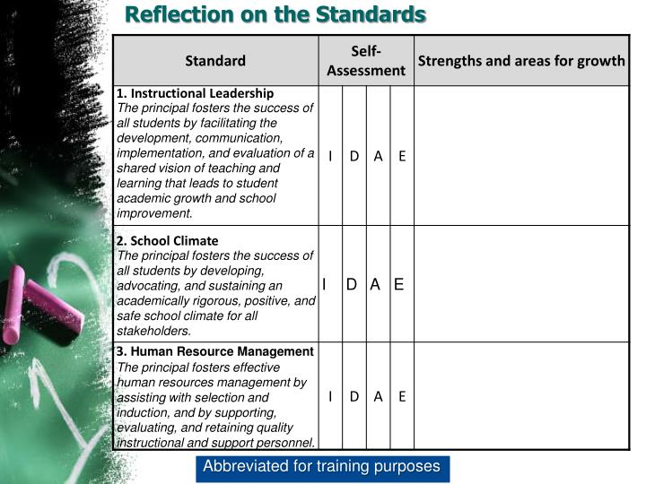 Reflection on the Standards