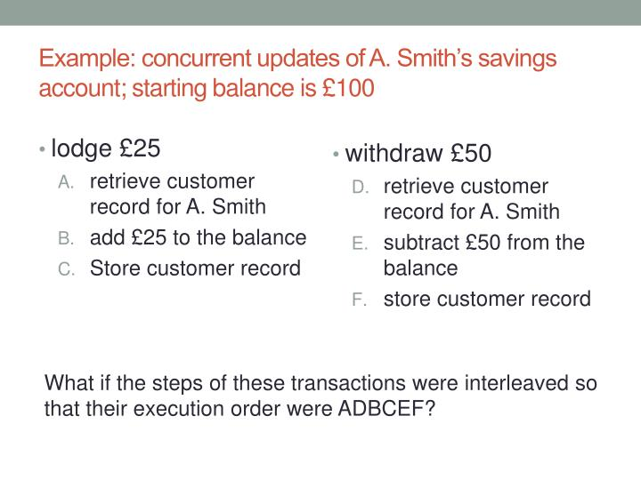 Example: concurrent updates of A. Smith's savings account; starting balance is £100
