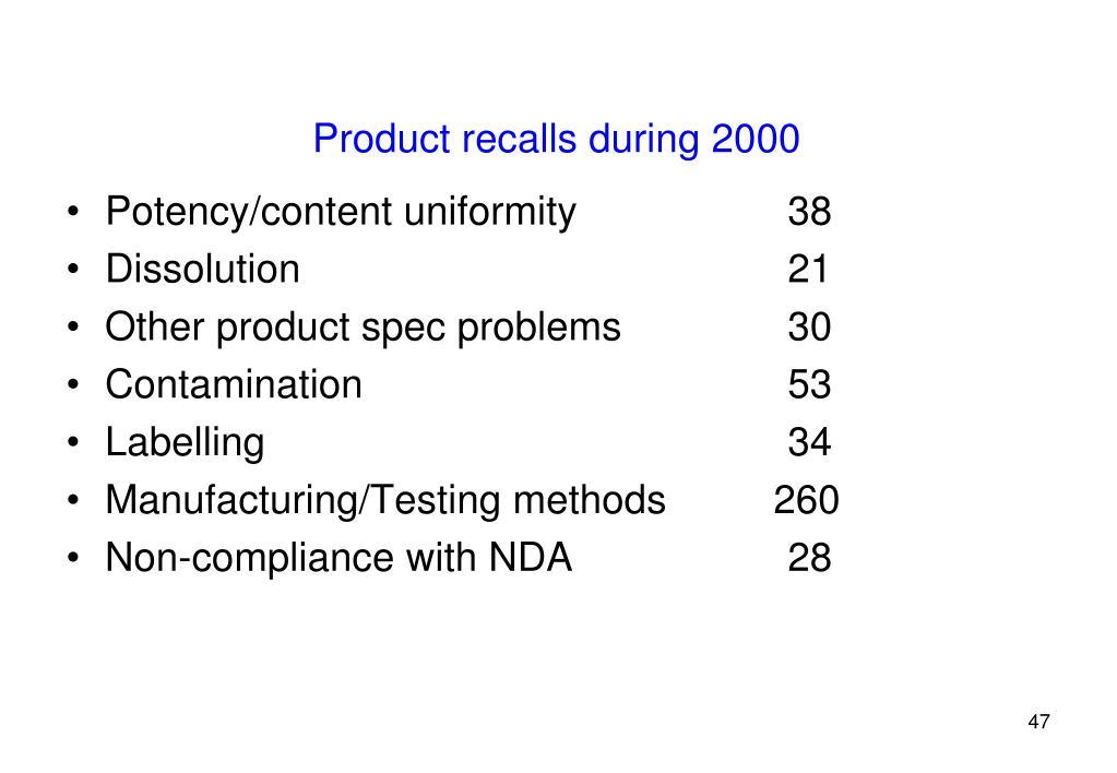 PPT - Quality Assurance GMP:
