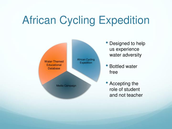 African Cycling Expedition