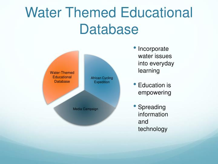 Water Themed Educational Database