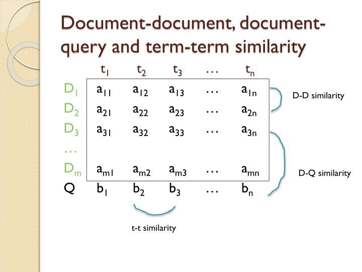 Document-document, document-query and term-term similarity