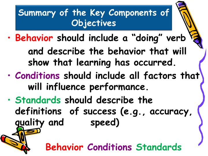 Summary of the Key Components of Objectives