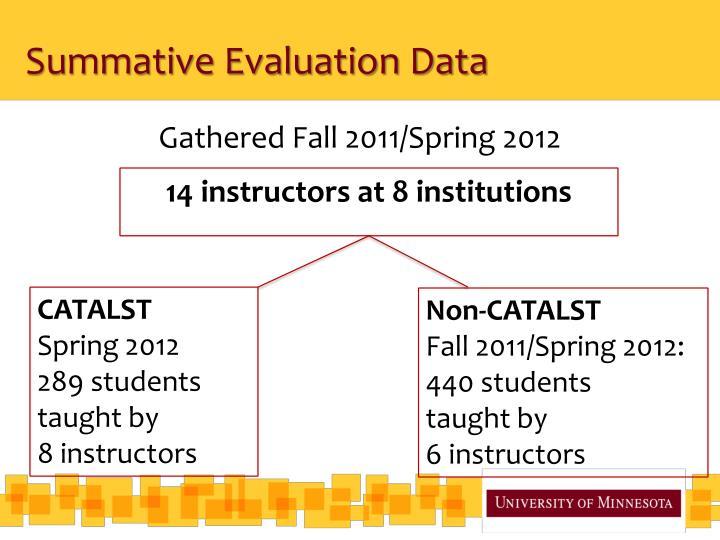 Summative Evaluation Data