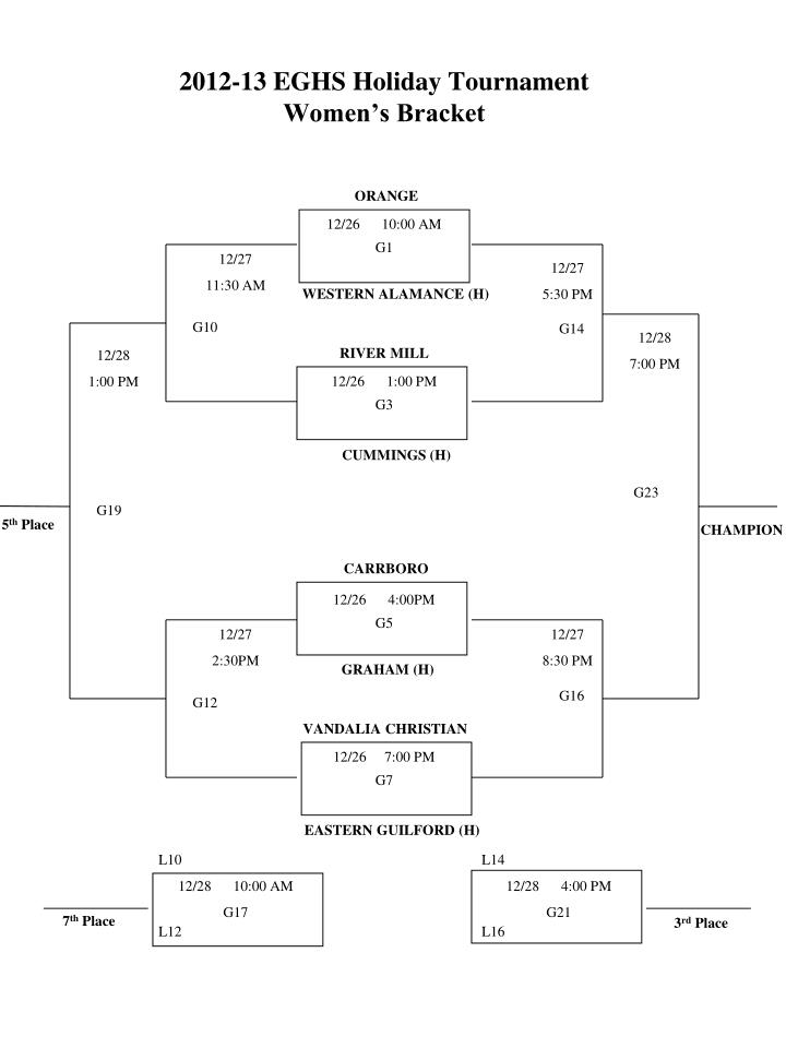 2012 13 eghs holiday tournament women s bracket n.