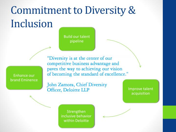 Commitment to Diversity & Inclusion
