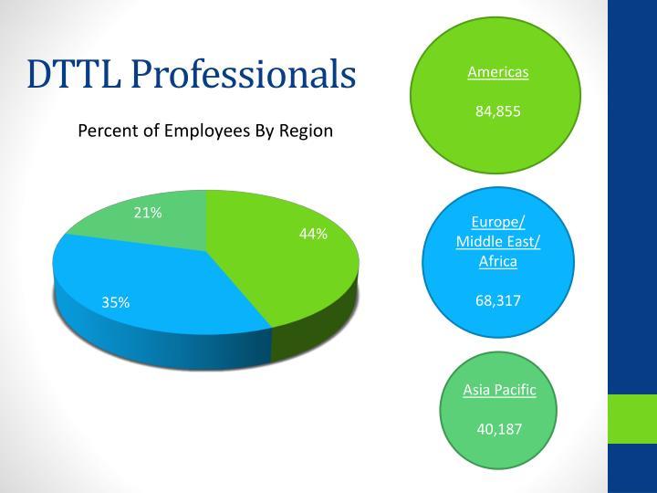 DTTL Professionals