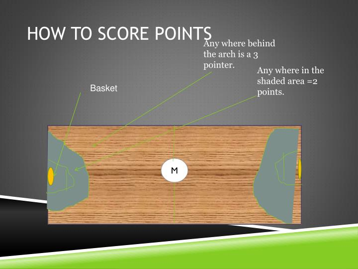 How to score points